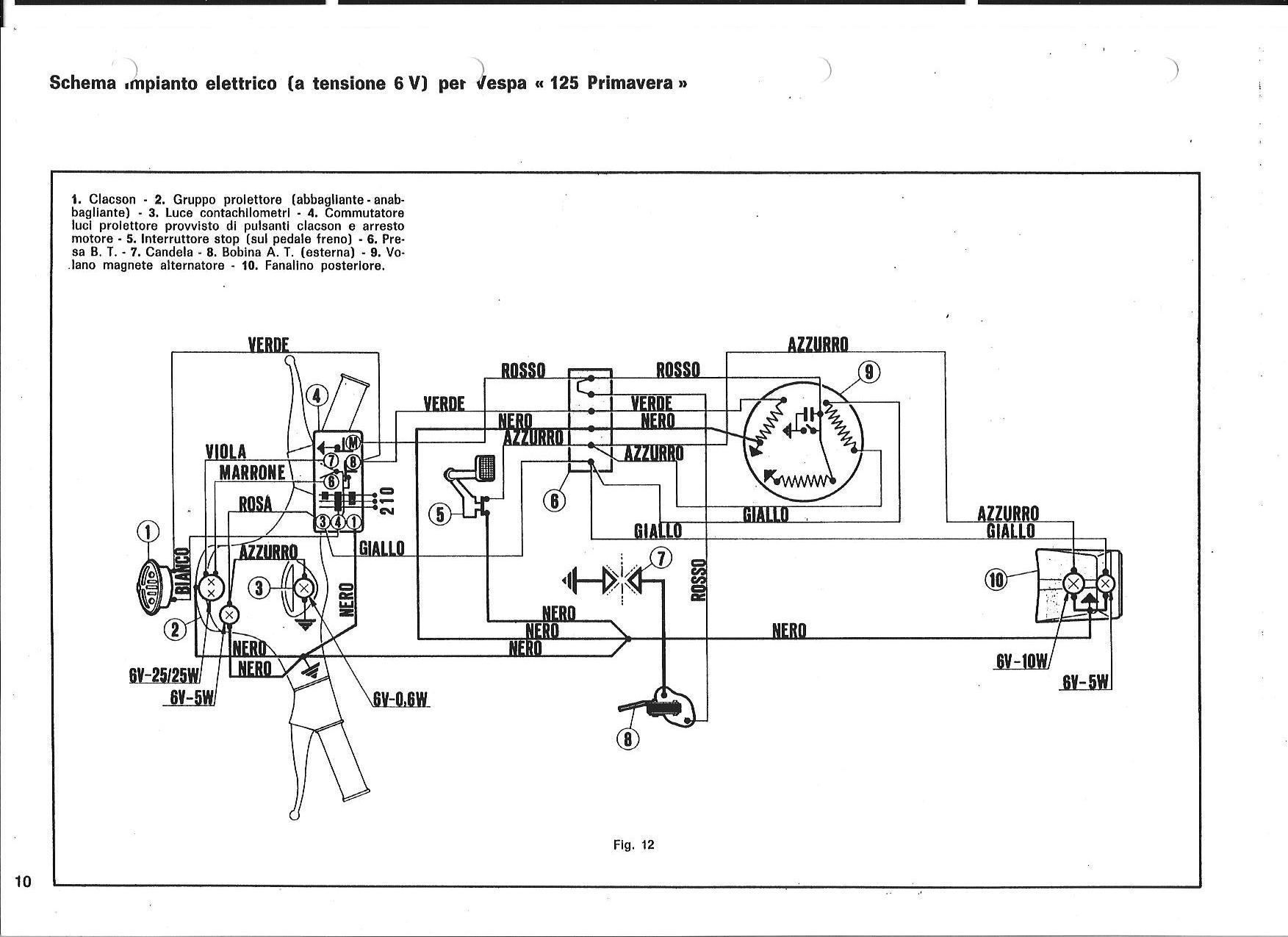Schema Elettrico Per Carroponte : Utilità varie